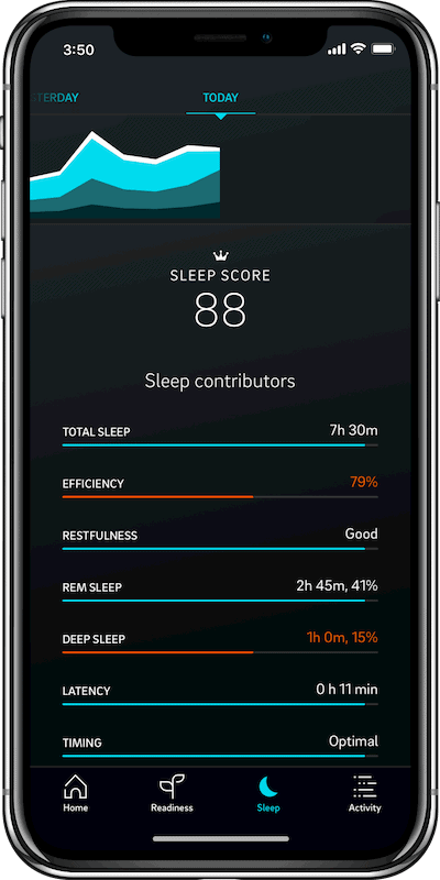 Oura Ring Sleep Score Page on the phone - Oura Smart Ring Review